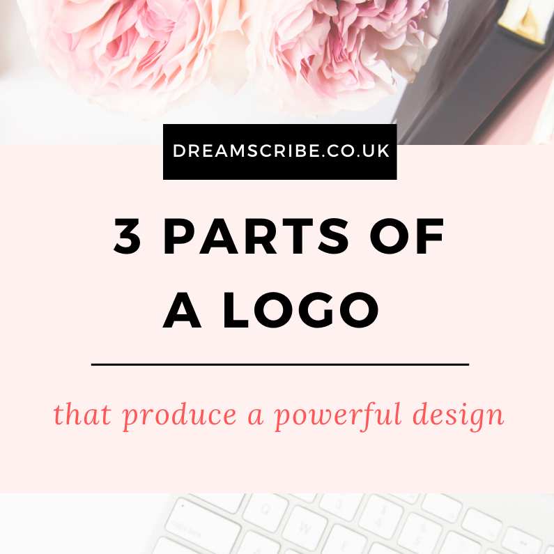 3 Parts of a Logo That Produce a Powerful Design